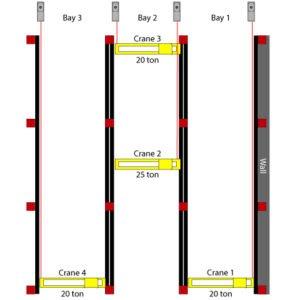 Load Monitoring Scenario